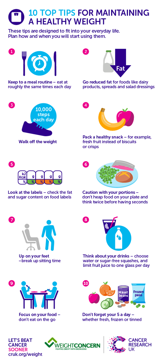 10 tips on how to keep a healthy weight