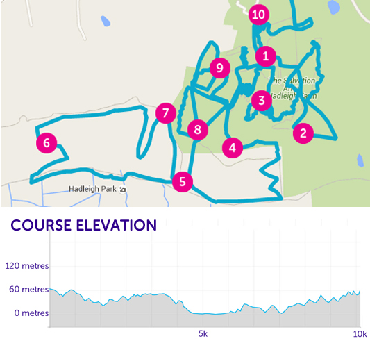 Map and elevation details of Hadleigh Park Tough 10 course