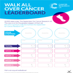 Walk All Over Cancer leaderboard