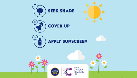 Graphic of social content for safety in the sun