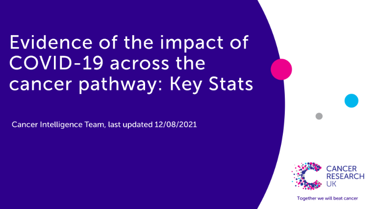 Thumbnail image for CRUK Covid stats for august