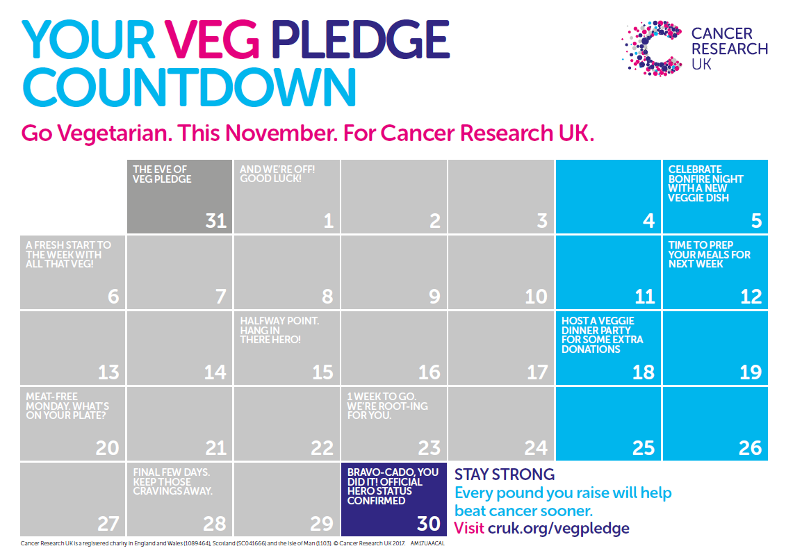 Veg Pledge Fundraising Ideas   Cancer Research UK
