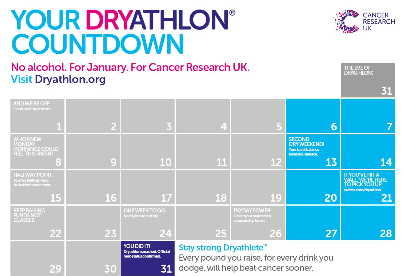 Dryathlon Fundraising Tools and Ideas   Cancer Research UK