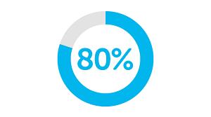 80% icon