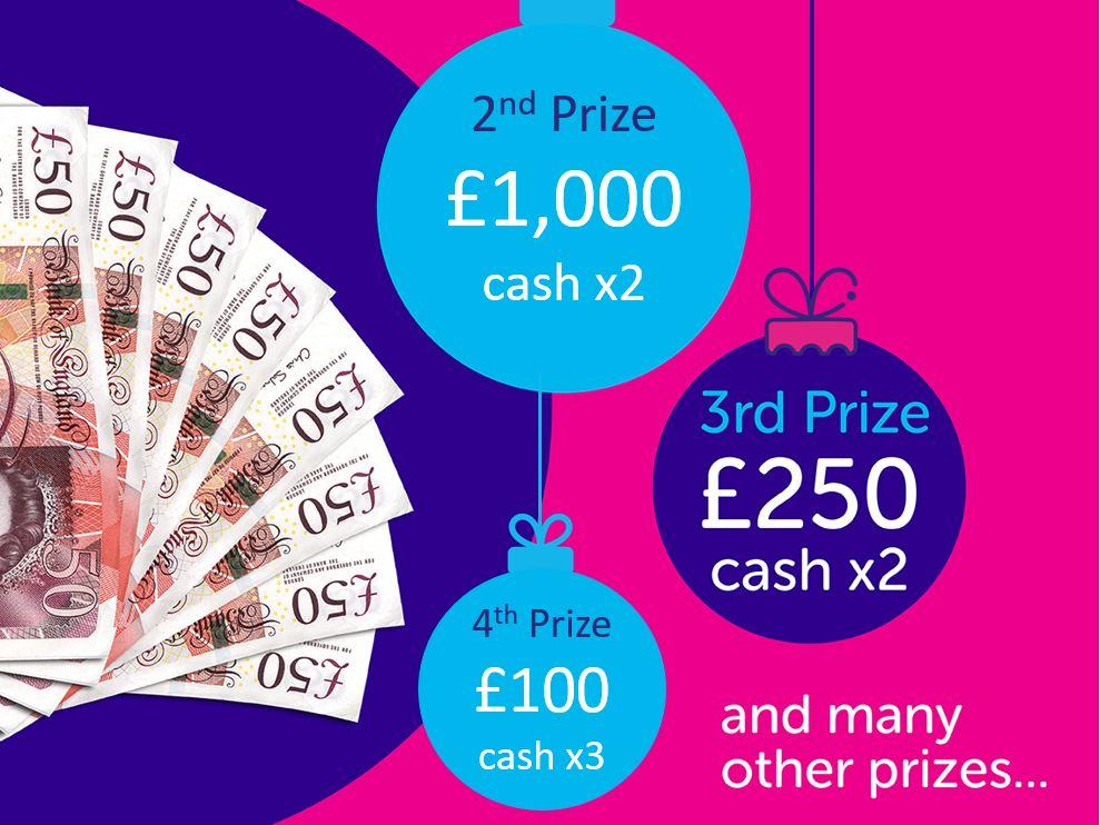 Poster advertising 2nd prize of £1000, 3rd prize of £250 and 4th prize of £100
