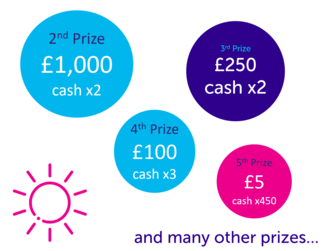 Other cash prizes