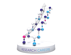 Research Career Development