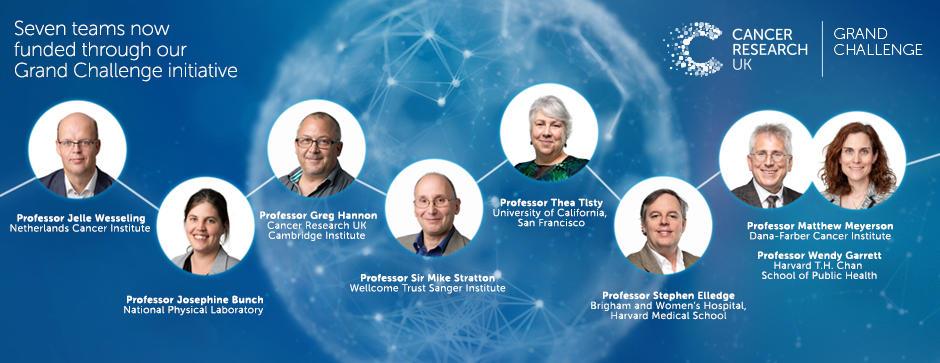 CRUK Grand Challenge-funded Principal Investigators