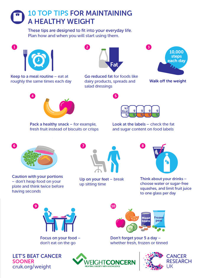 How Can I Lose Weight And Be Healthier Cancer Research Uk