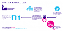 How a levy on the tobacco industry could work