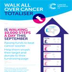 Walk All Over Cancer totaliser